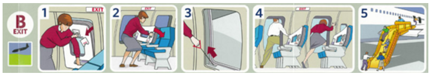 Airplane Emergency Instructions How Do You Make A Work Process