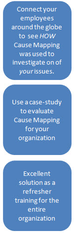 case study root cause analysis healthcare Root cause analysis training in the uk healthcare manufacturing read these case studies and you can learn how sologic facilitators have worked with.