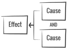 effect cause cause