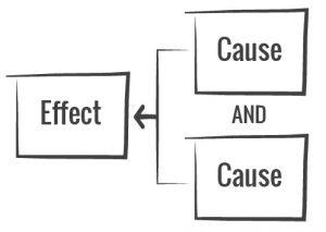 effect cause cause