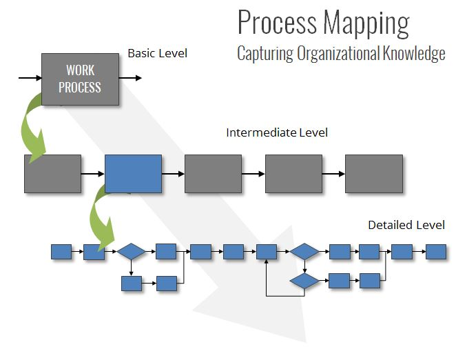 Process Reliability Image_1