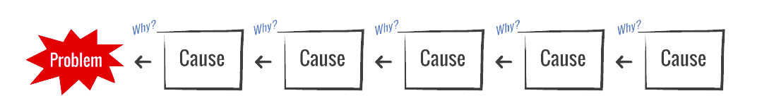 how-to-read-a-causemap-new